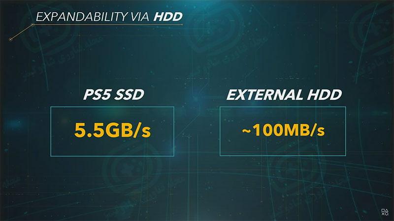 پذیری حافظه اس اس دی و ذخیره ساز های اکسترنال متصب یه کنسول - مشخصات رسمی کنسول پلی استیشن ۵ منتشر شد